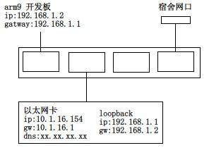 QQ截图20120315221339.jpg