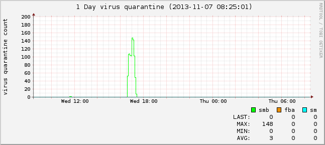 quarantine_dayly.png