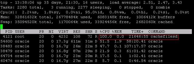 linux下进程占用100.jpg