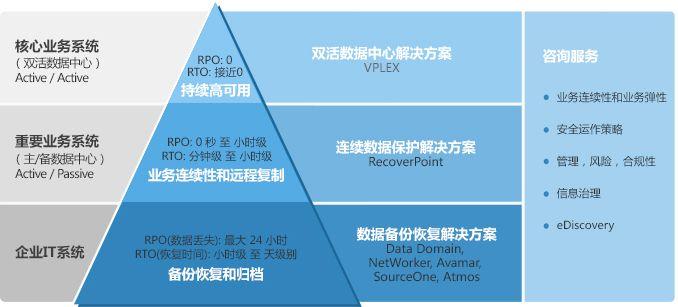 EMC infra.jpg