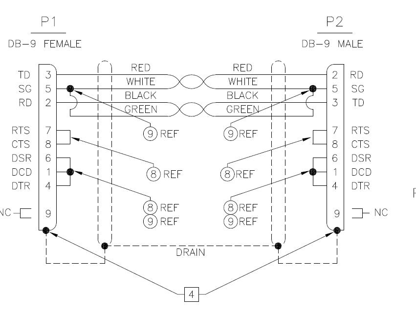 db-9f 串口线线序