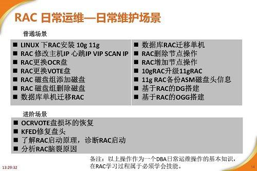 RAC高可用最佳实践及案例分享_页面_14.jpg