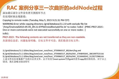 RAC高可用最佳实践及案例分享_页面_21.jpg