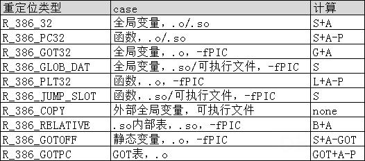 REL_type.png