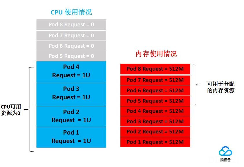 帖子5.png