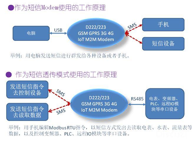 DTU应用2.jpg