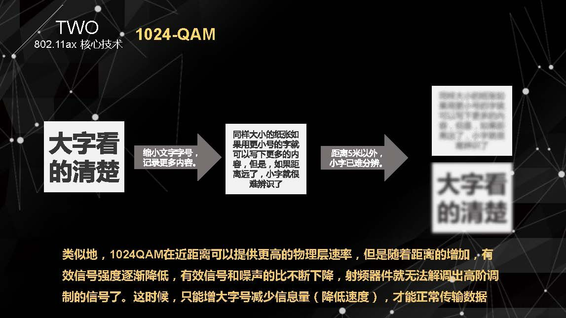 802.11ax技术交流V1.4_页面_09.jpg