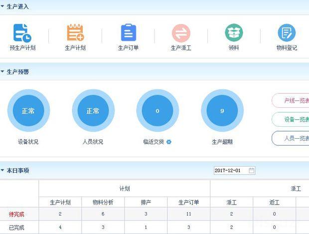 """智邦国际31.79版本发布,加速企业""""智造""""转型4.jpg"""