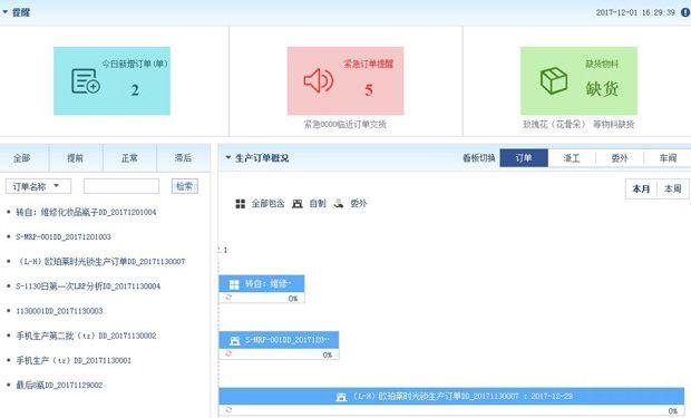 """智邦国际31.79版本发布,加速企业""""智造""""转型5.jpg"""