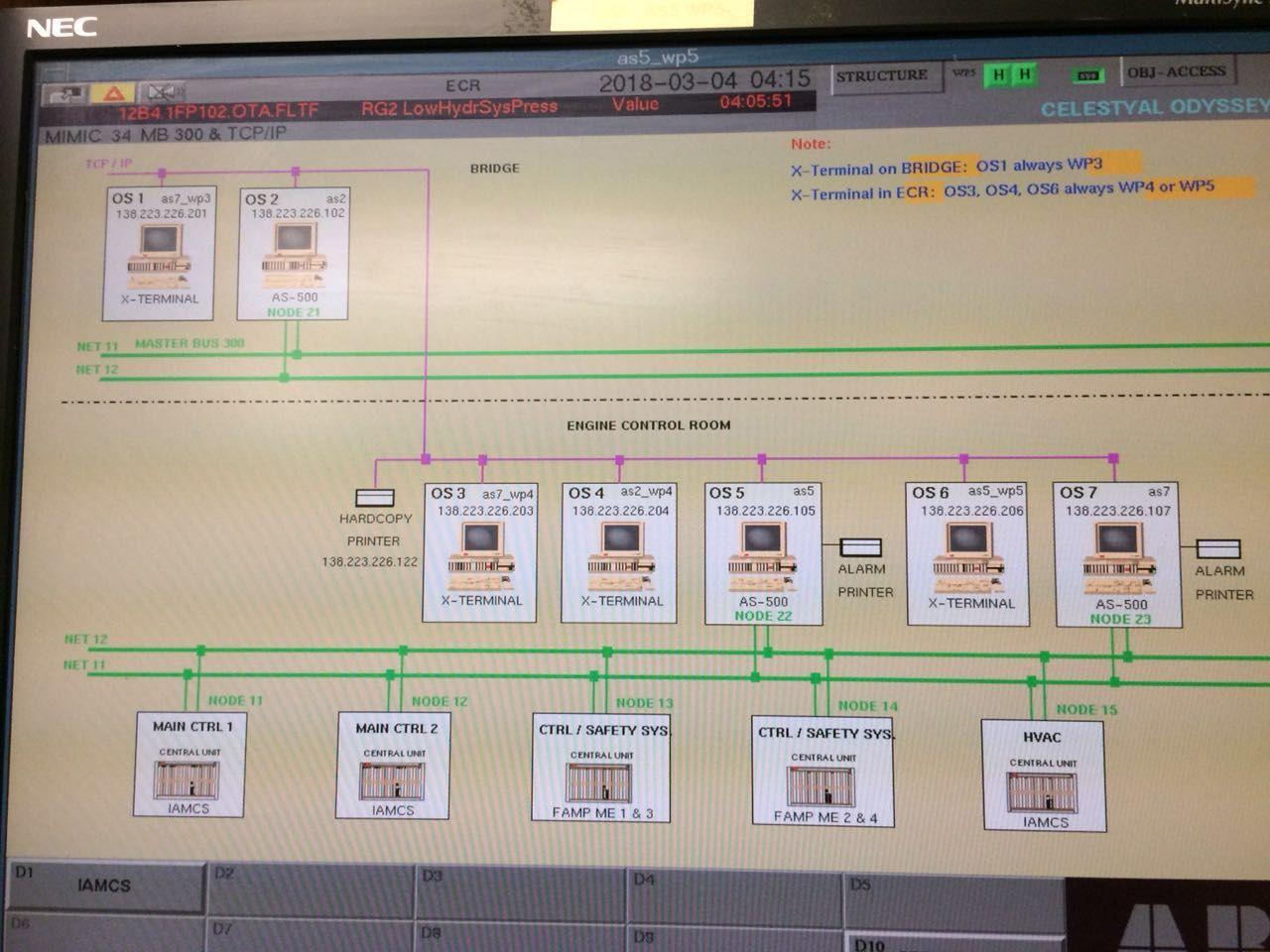 原系统网络图