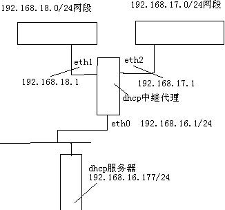 cp2012硬件电路图