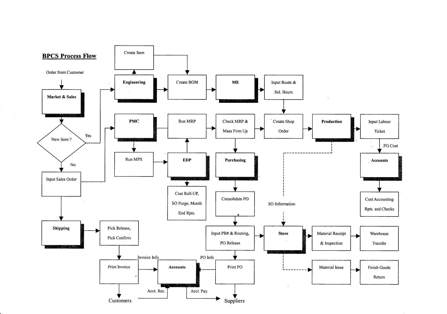 电路 电路图 电子 户型 户型图 平面图 原理图 1730_1216