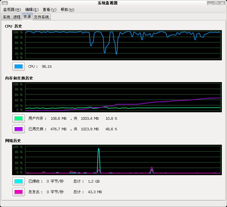Screenshot-系统监视器-1.png