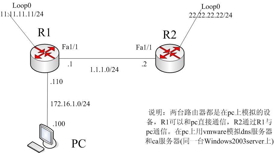 什么是电路拓扑