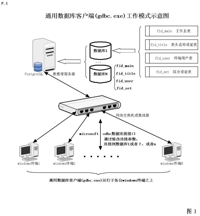 gdbc-1.jpg