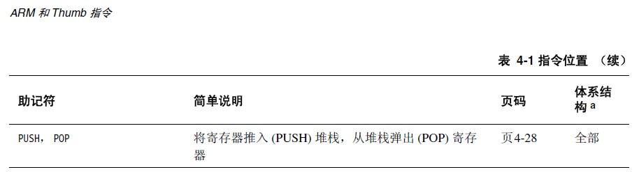 push pop.jpg