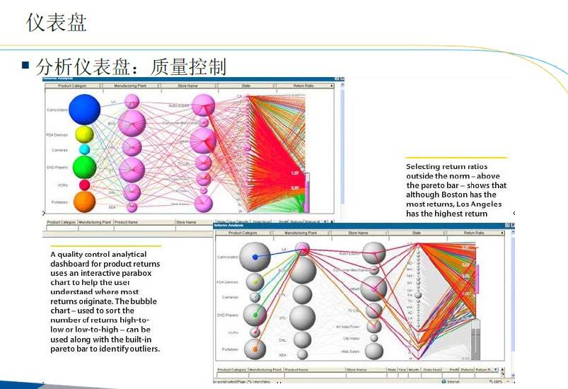 展现案例7-dashboard.jpg